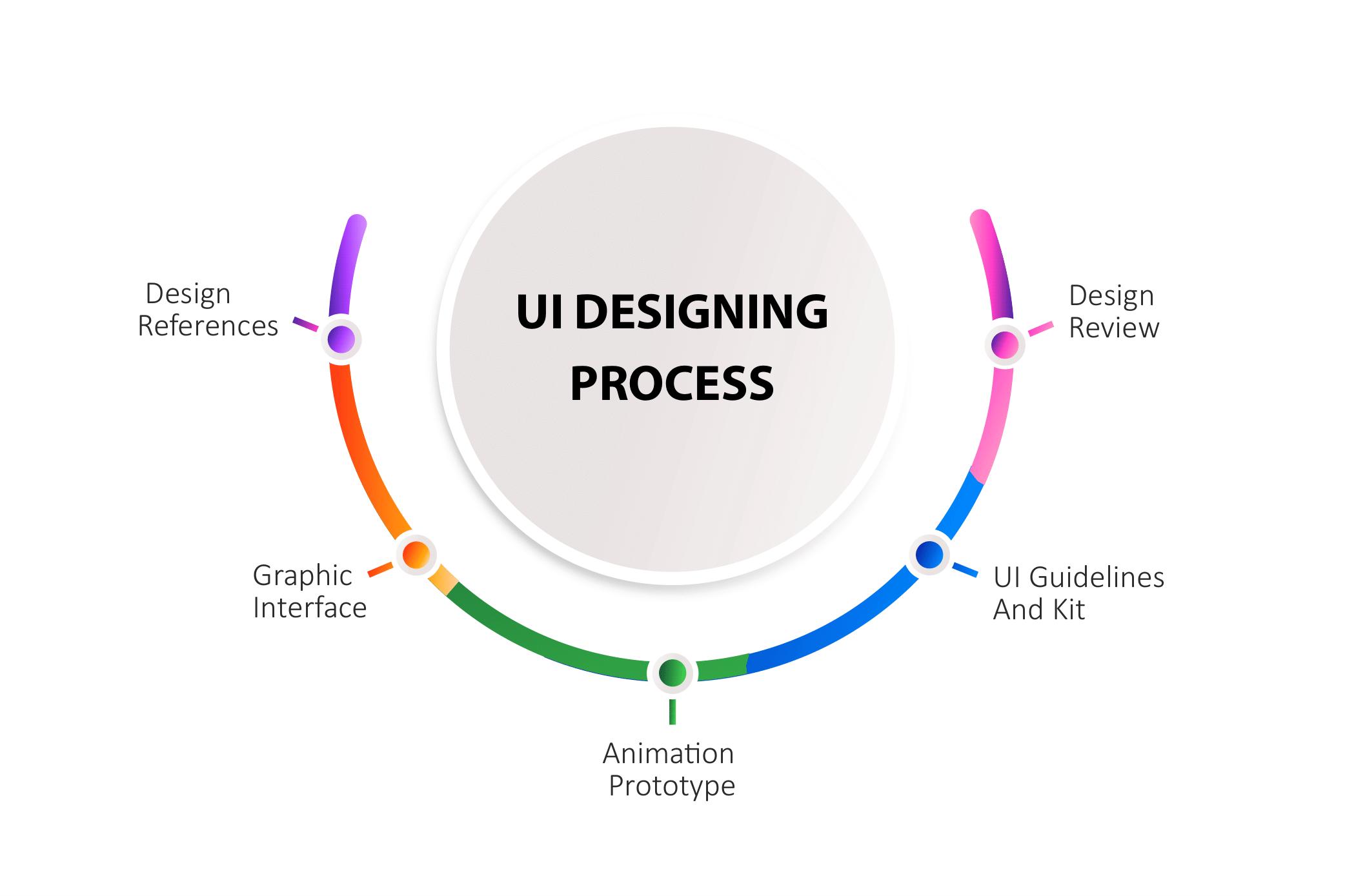 ui-designing1